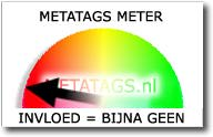 Wat is de invloed van de metatags language